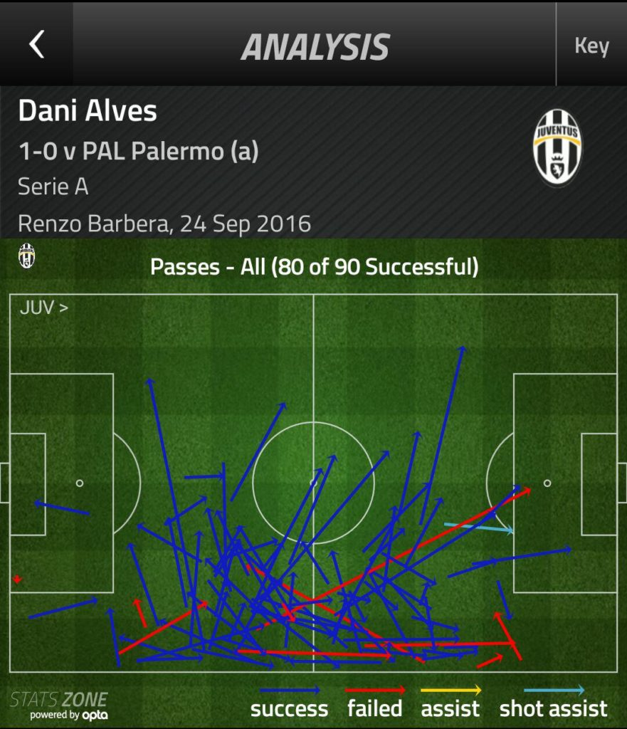 dani-alves-passes-vs-palermo