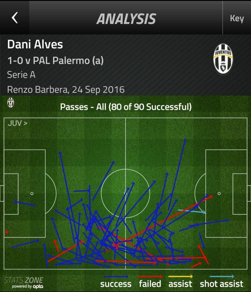 dani-alves-passes-vs-palermo